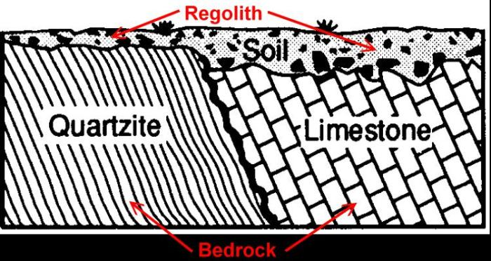 bedrock-3